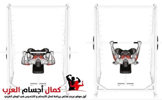 Photo of بنج بريس مستوي جهاز سميث لعضلة التراي والصدر