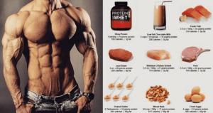 الهرمونات البروتينية